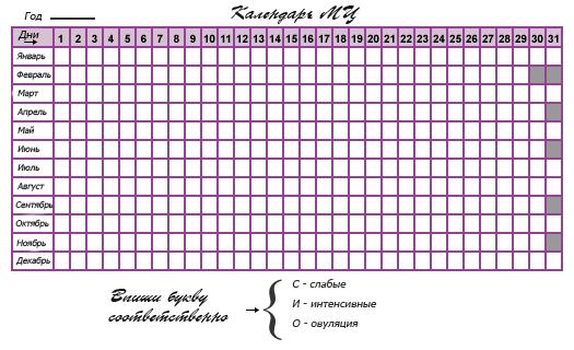 Дневник для менструального цикла